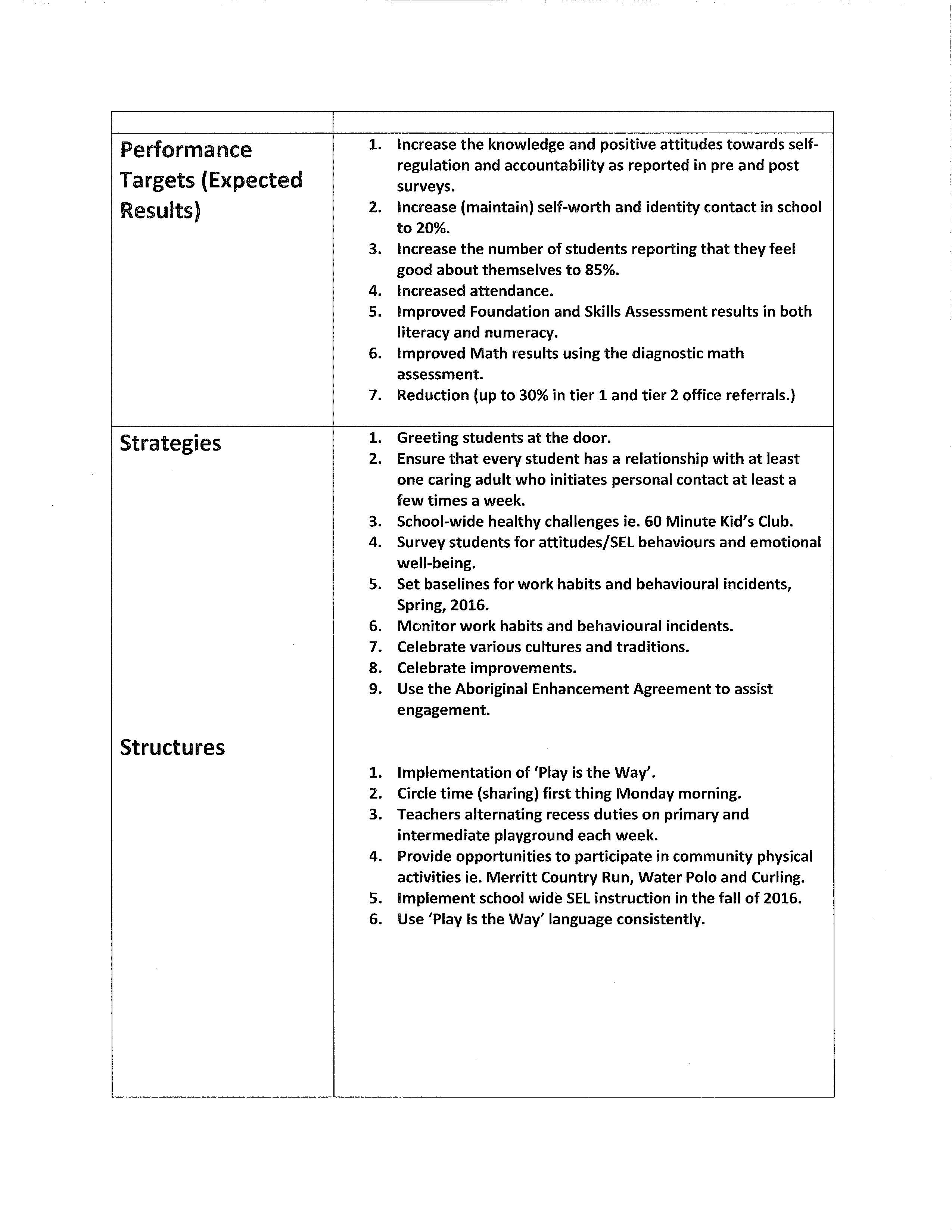 Enhancing Learning Plan_Page_2